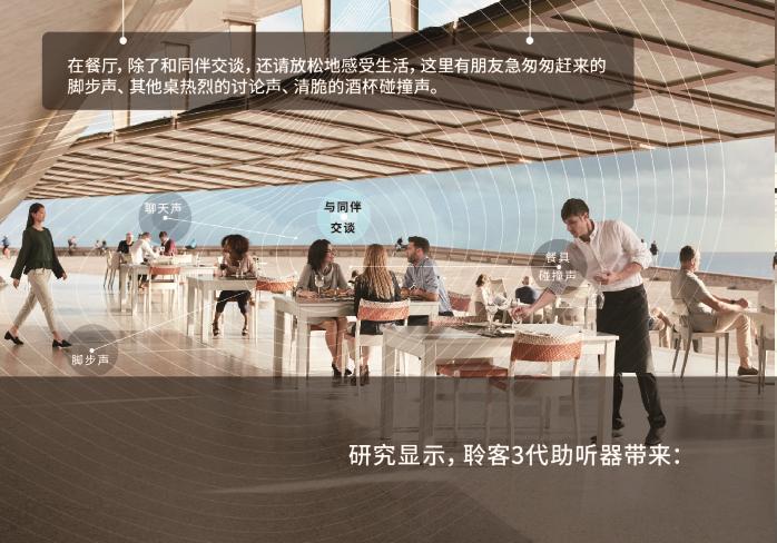 广州瑞声达聆客3代助听器价格多少